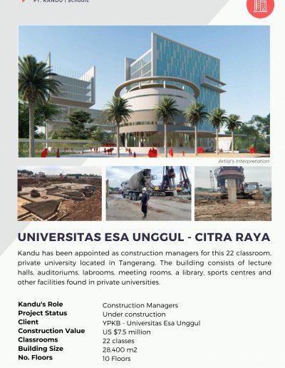 Universitas Esa Unggul - Citra Raya
